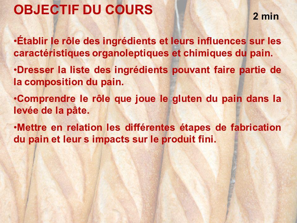 Objectif du cours Établir le rôle des ingrédients et leurs influences sur les caractéristiques organoleptiques et chimiques du pain.