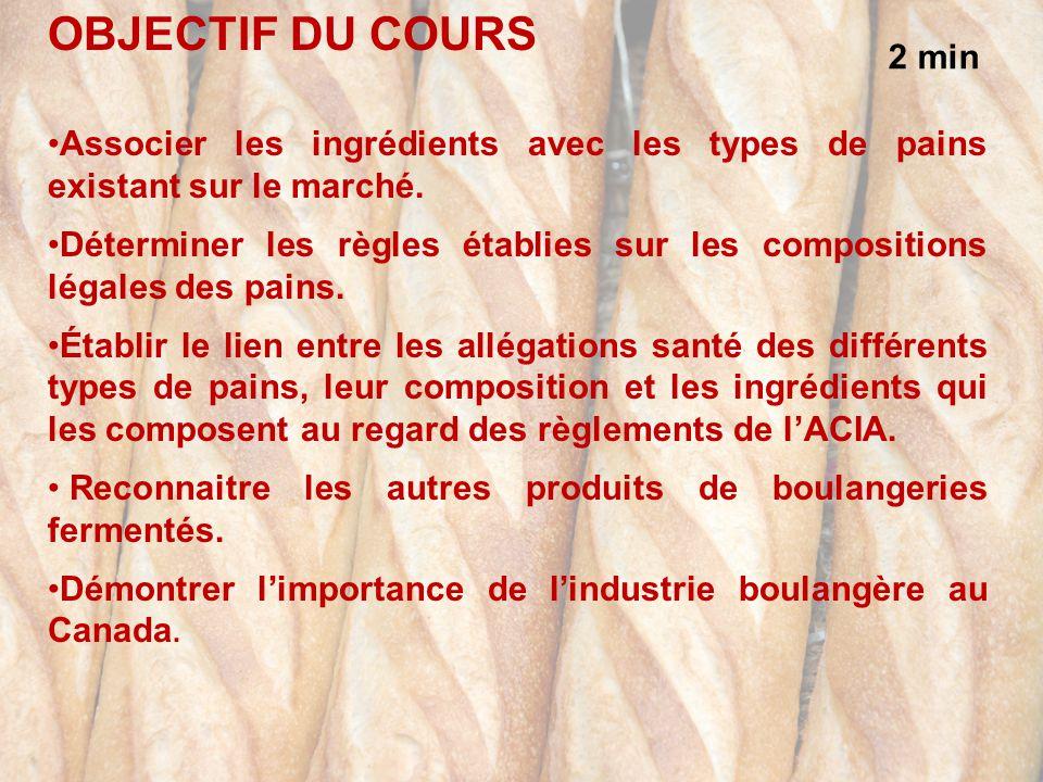 Objectif du cours Associer les ingrédients avec les types de pains existant sur le marché.