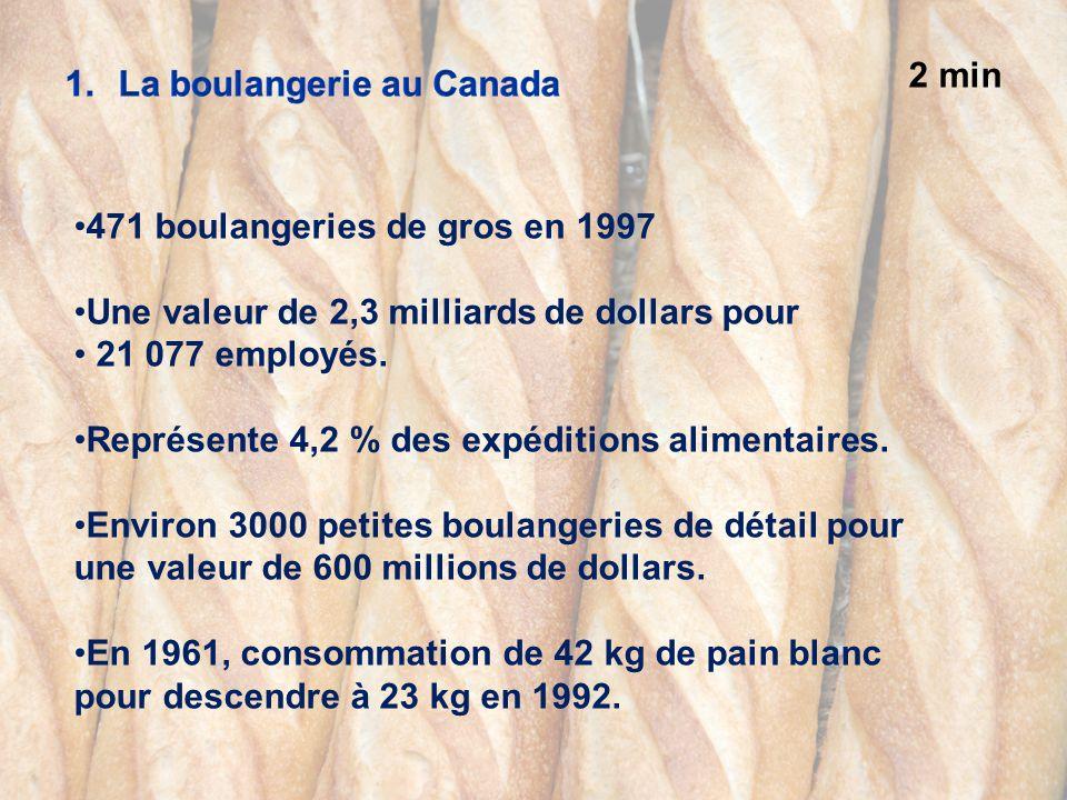 2 min La boulangerie au Canada. 471 boulangeries de gros en 1997. Une valeur de 2,3 milliards de dollars pour.