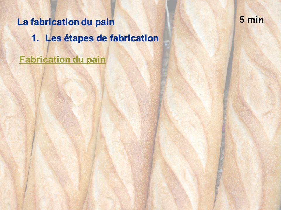 5 min La fabrication du pain Les étapes de fabrication Fabrication du pain