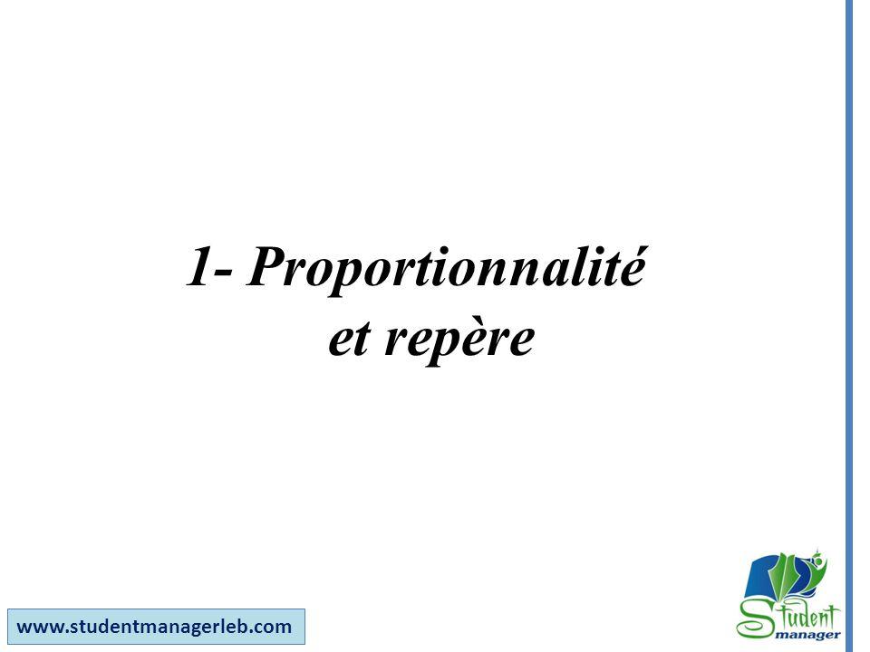 1- Proportionnalité et repère