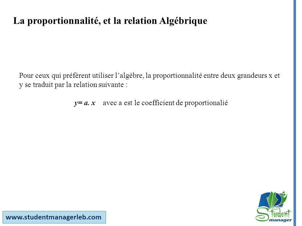 y= a. x avec a est le coefficient de proportionalié