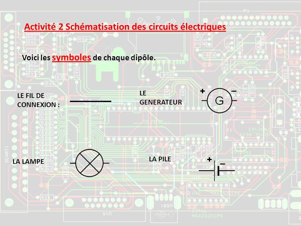 Activité 2 Schématisation des circuits électriques