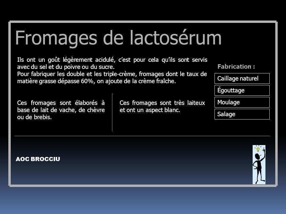 Fromages de lactosérum