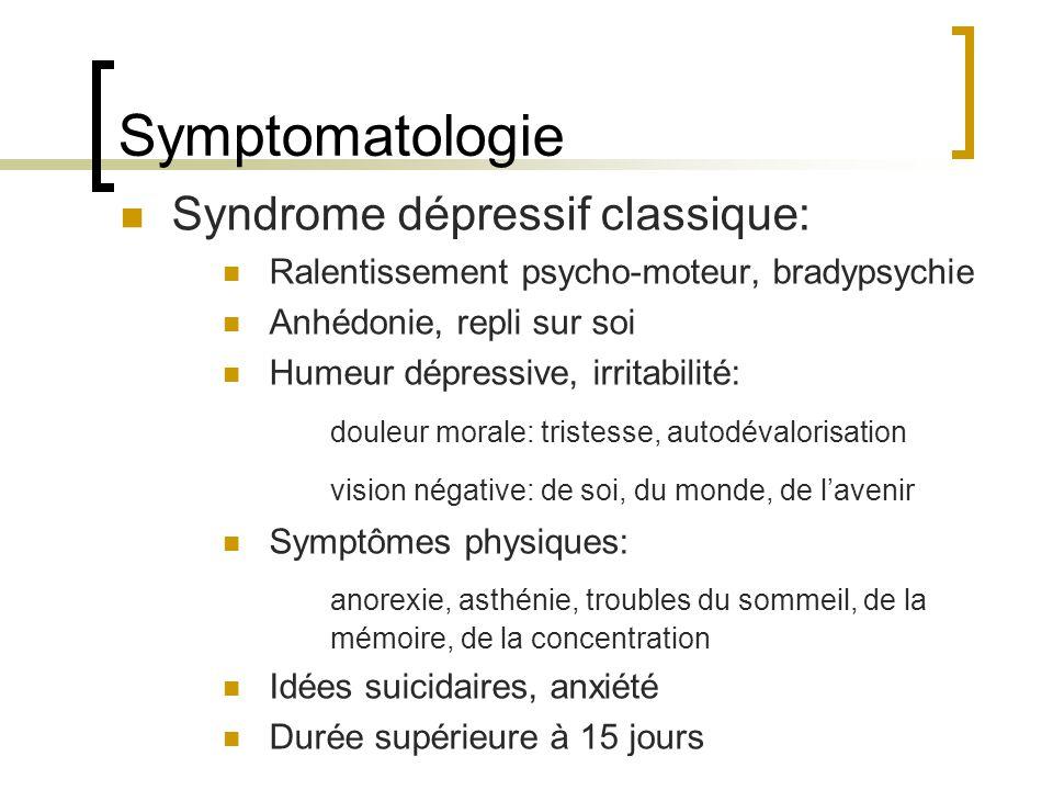 Symptomatologie Syndrome dépressif classique: