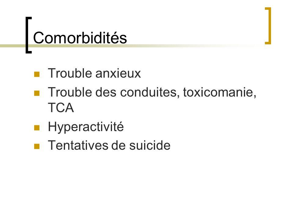 Comorbidités Trouble anxieux Trouble des conduites, toxicomanie, TCA