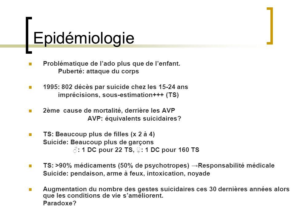 Epidémiologie Problématique de l'ado plus que de l'enfant.