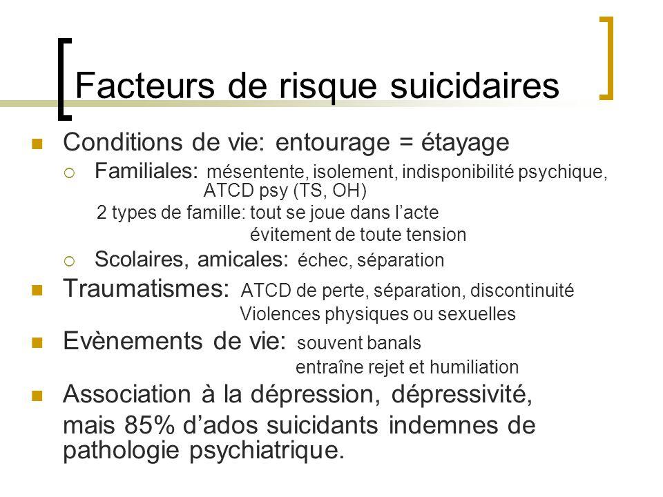 Facteurs de risque suicidaires