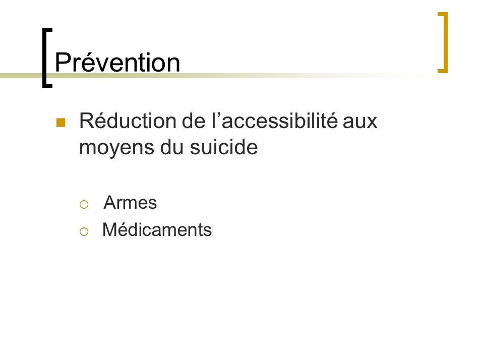 Prévention Réduction de l'accessibilité aux moyens du suicide Armes