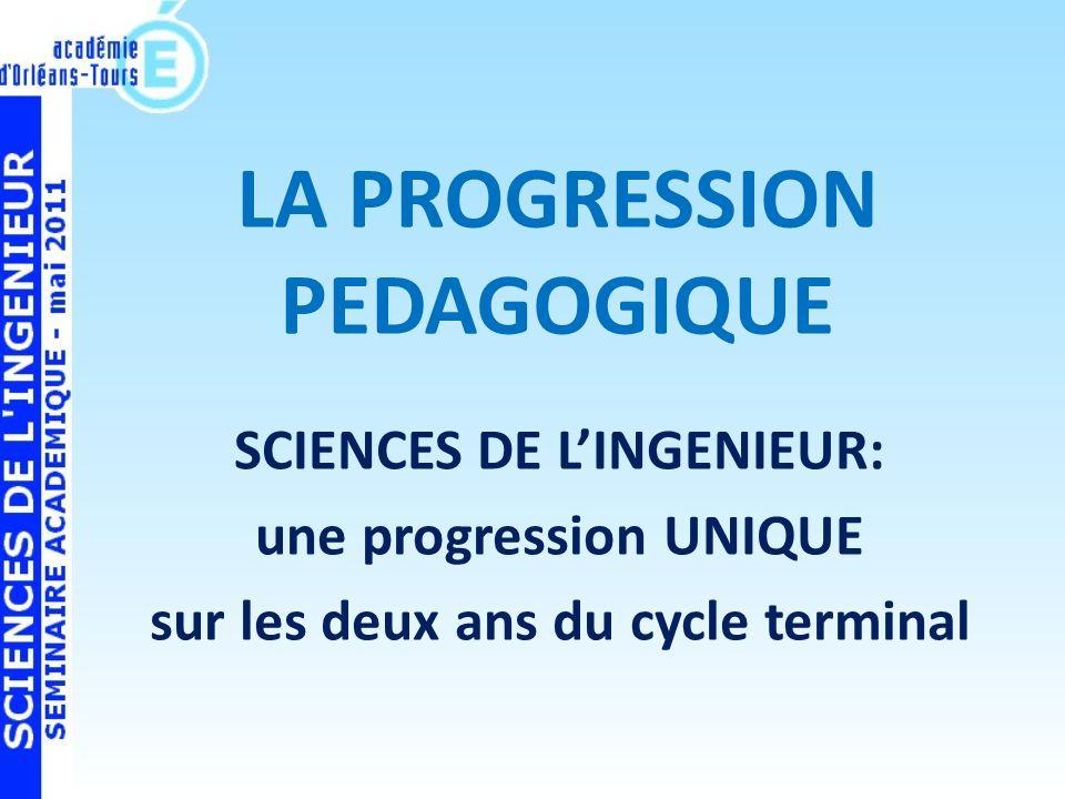 LA PROGRESSION PEDAGOGIQUE