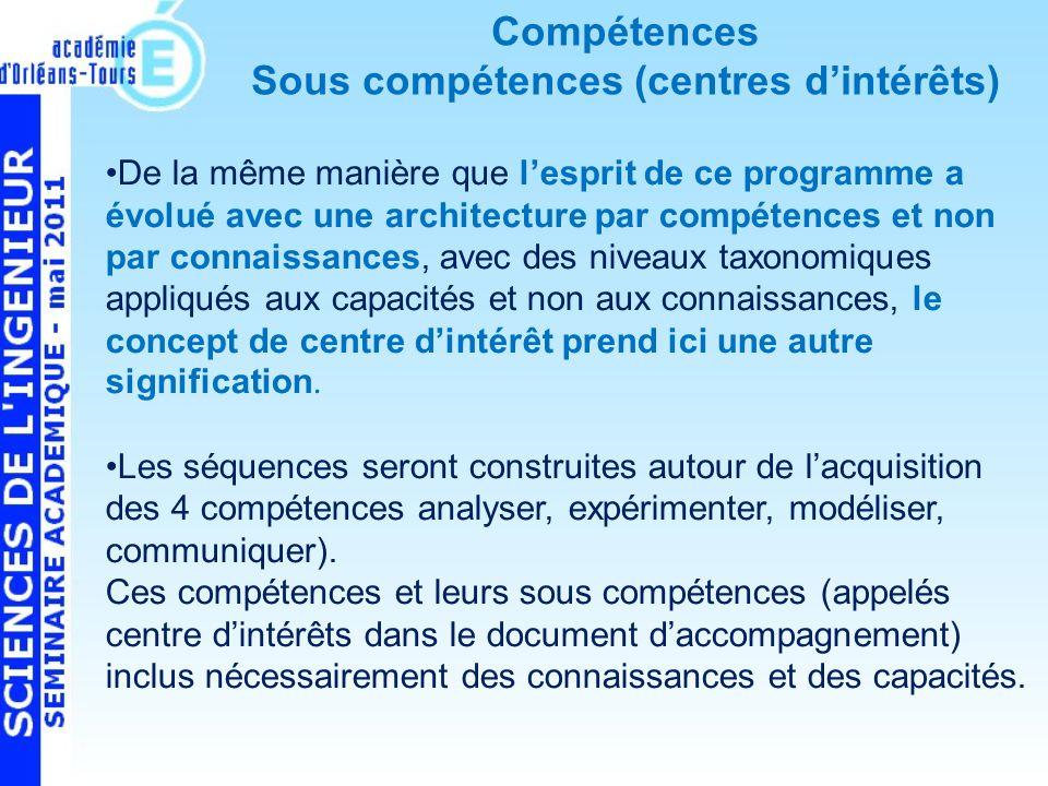 Sous compétences (centres d'intérêts)