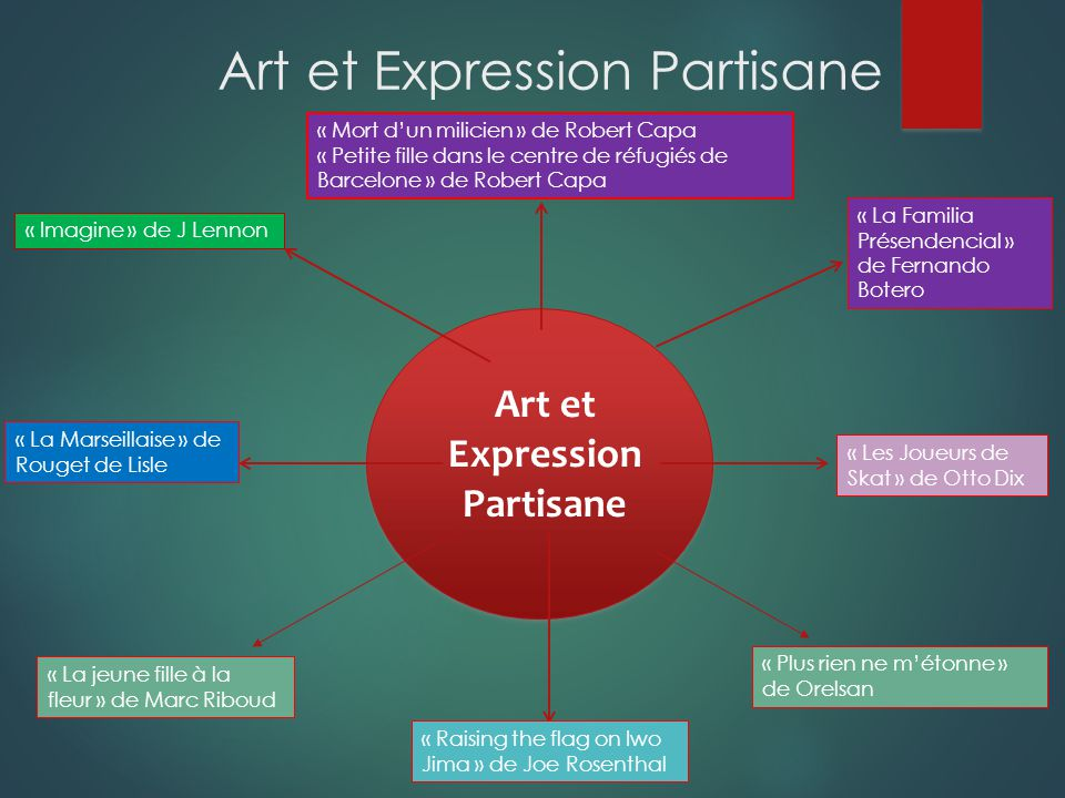 Art et Expression Partisane