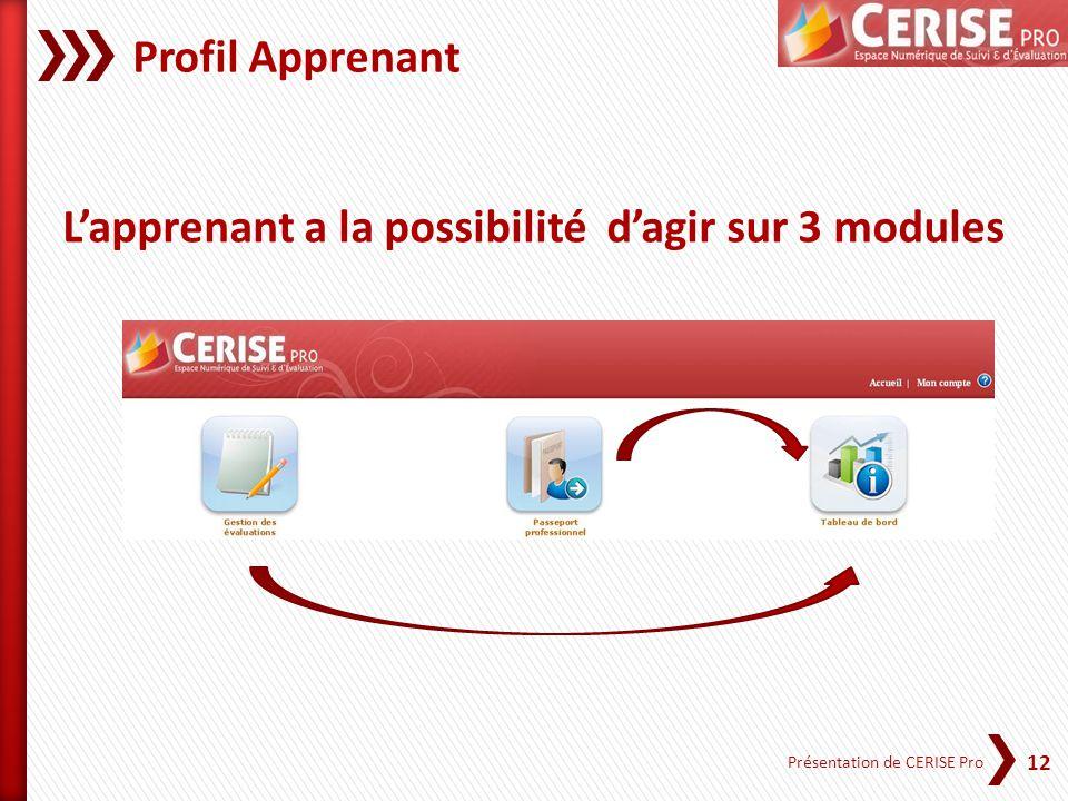 Profil Apprenant L'apprenant a la possibilité d'agir sur 3 modules