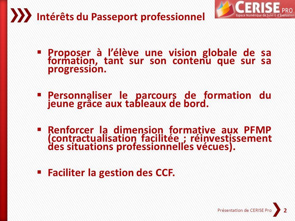 Intérêts du Passeport professionnel