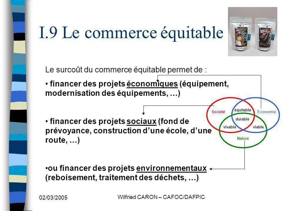 I.9 Le commerce équitable