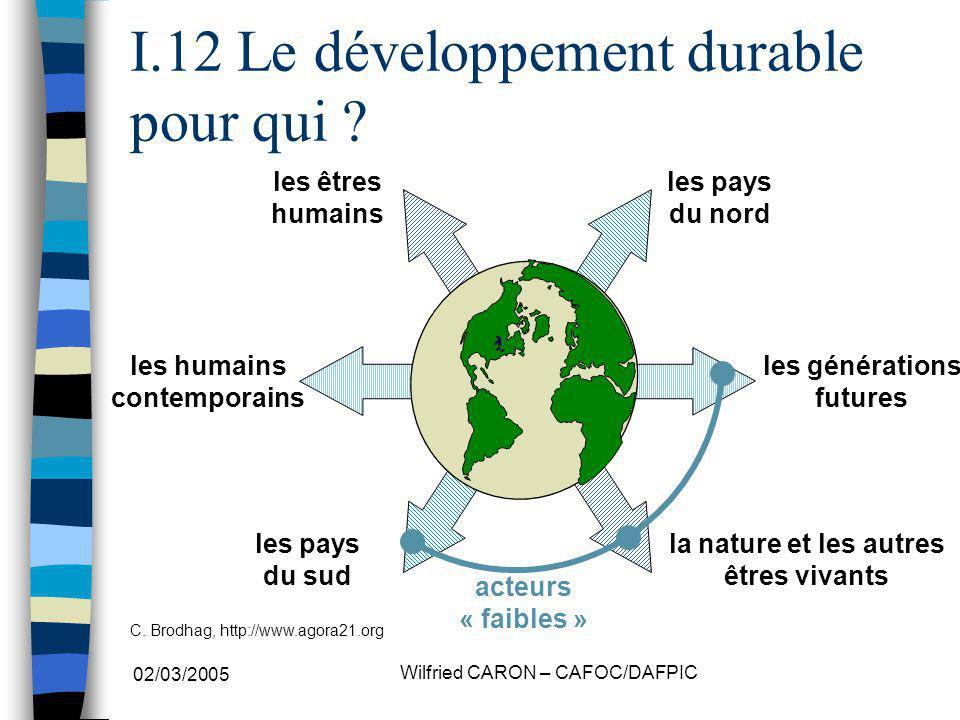 I.12 Le développement durable pour qui