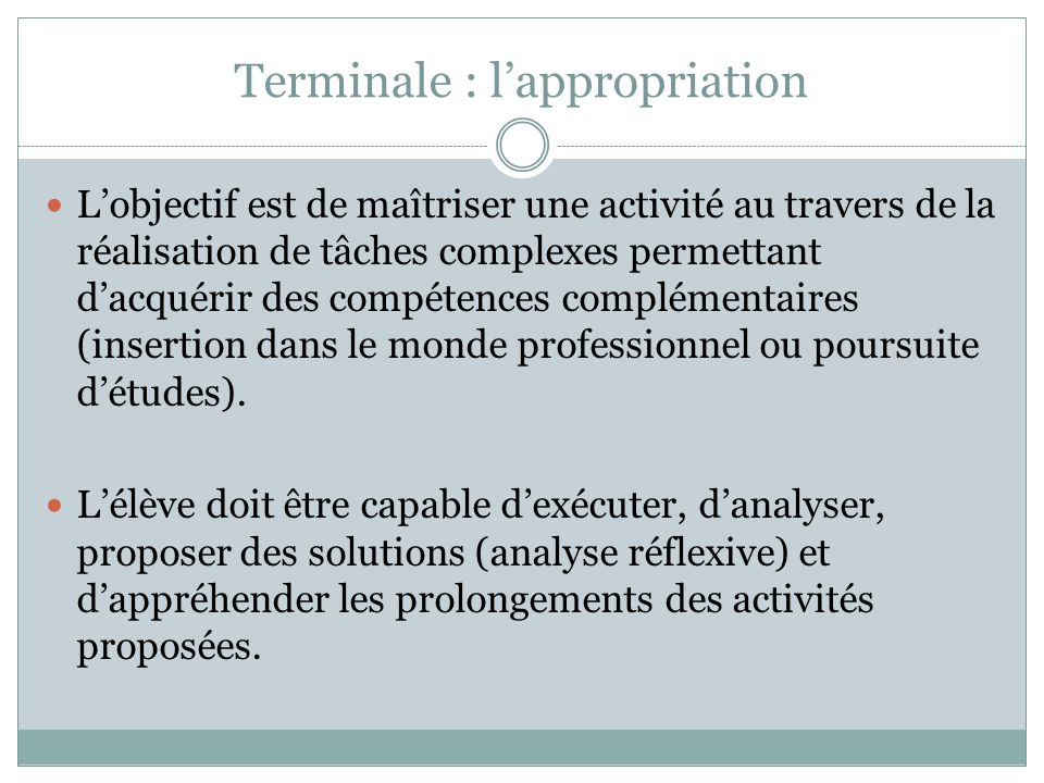 Terminale : l'appropriation