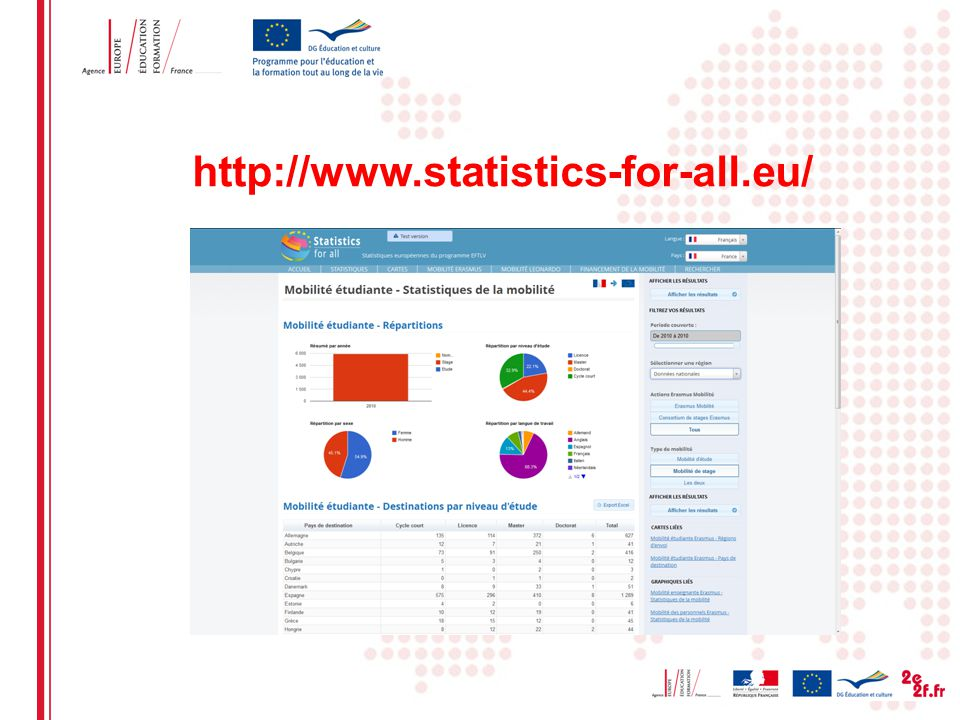 http://www.statistics-for-all.eu/