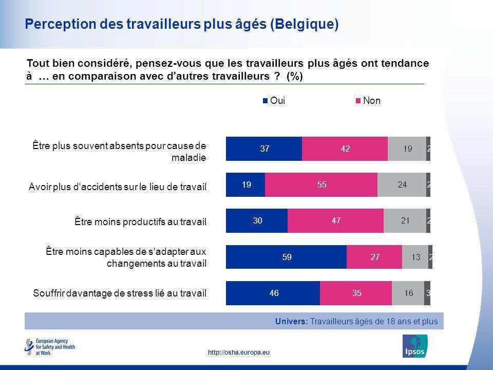 Perception des travailleurs plus âgés (Belgique)