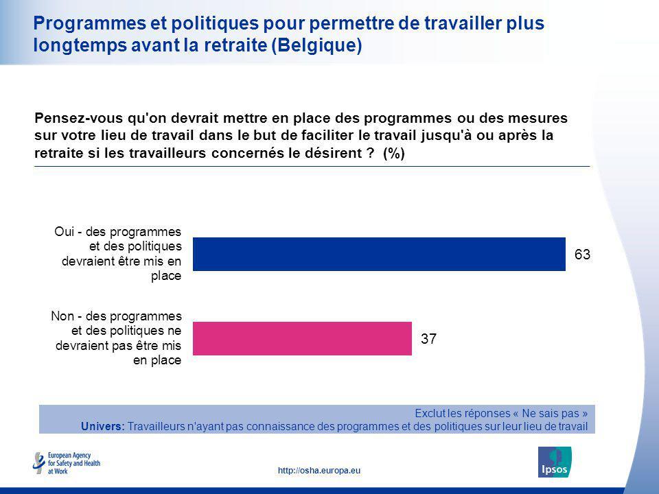 Programmes et politiques pour permettre de travailler plus longtemps avant la retraite (Belgique)