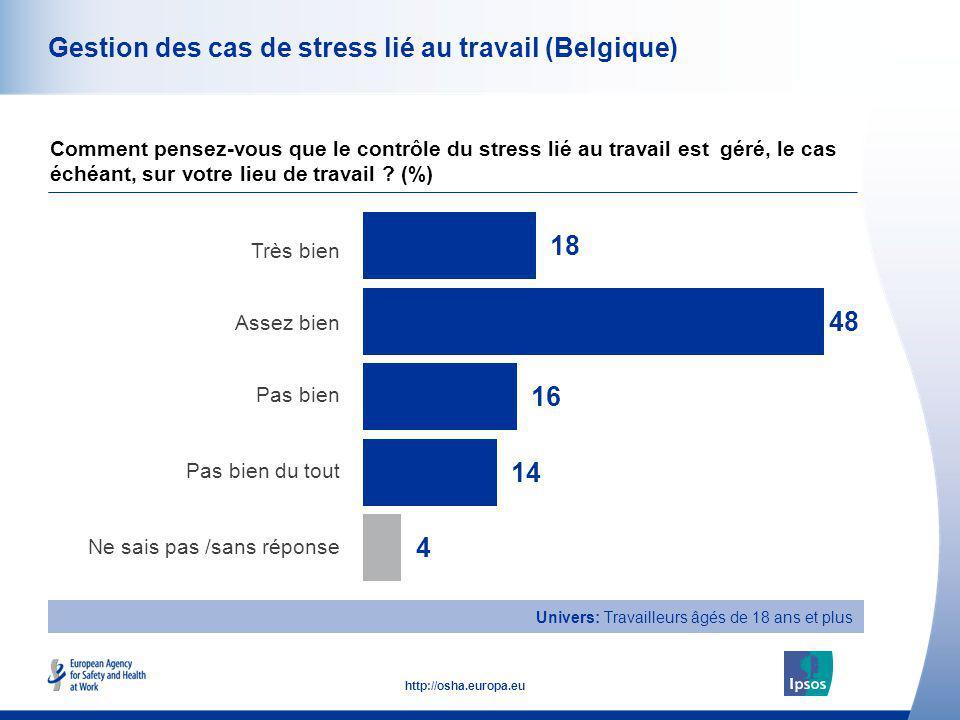 Gestion des cas de stress lié au travail (Belgique)