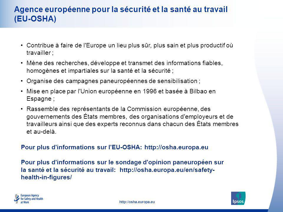 Agence européenne pour la sécurité et la santé au travail (EU-OSHA)