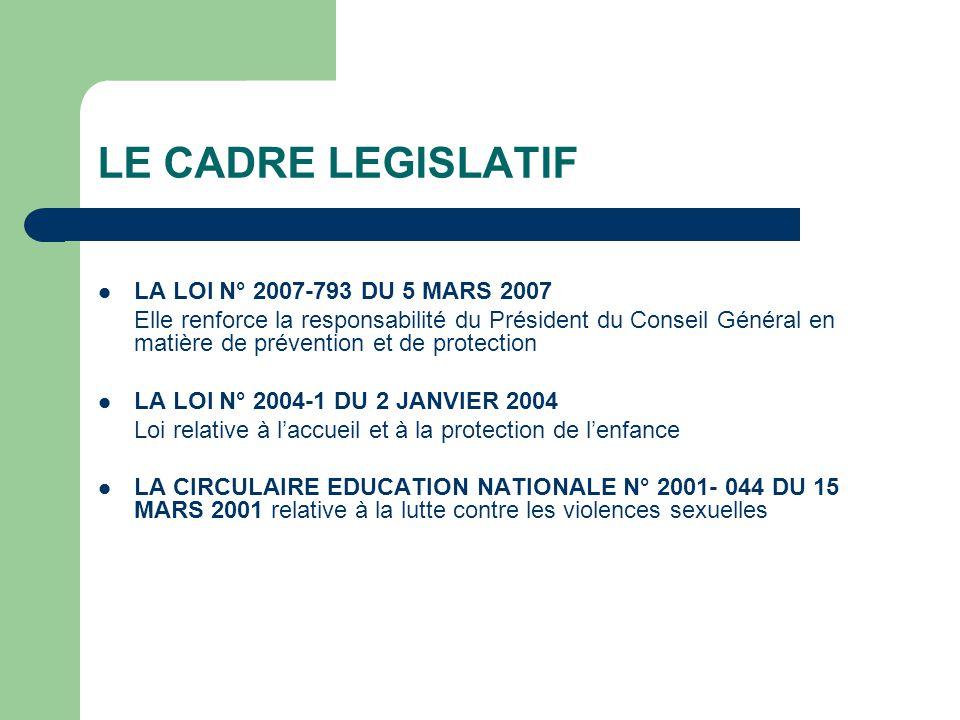 LE CADRE LEGISLATIF LA LOI N° 2007-793 DU 5 MARS 2007