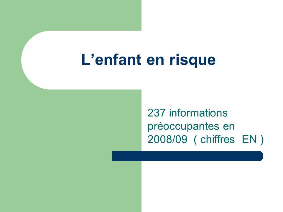 237 informations préoccupantes en 2008/09 ( chiffres EN )