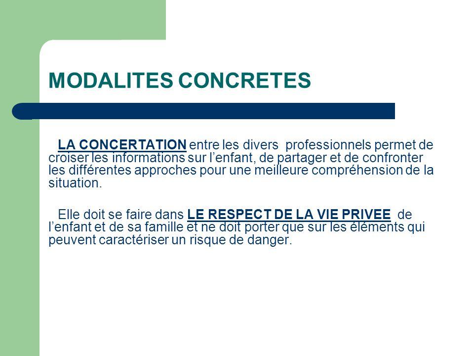 MODALITES CONCRETES