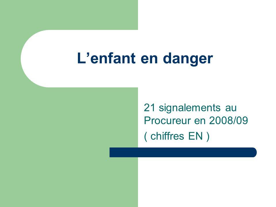 21 signalements au Procureur en 2008/09 ( chiffres EN )