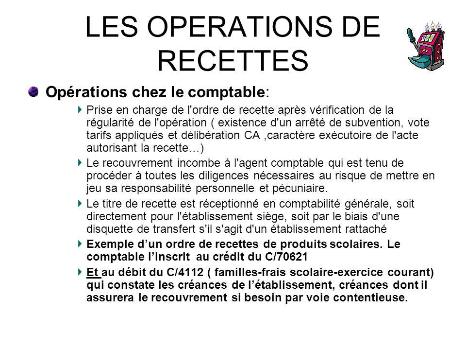 LES OPERATIONS DE RECETTES