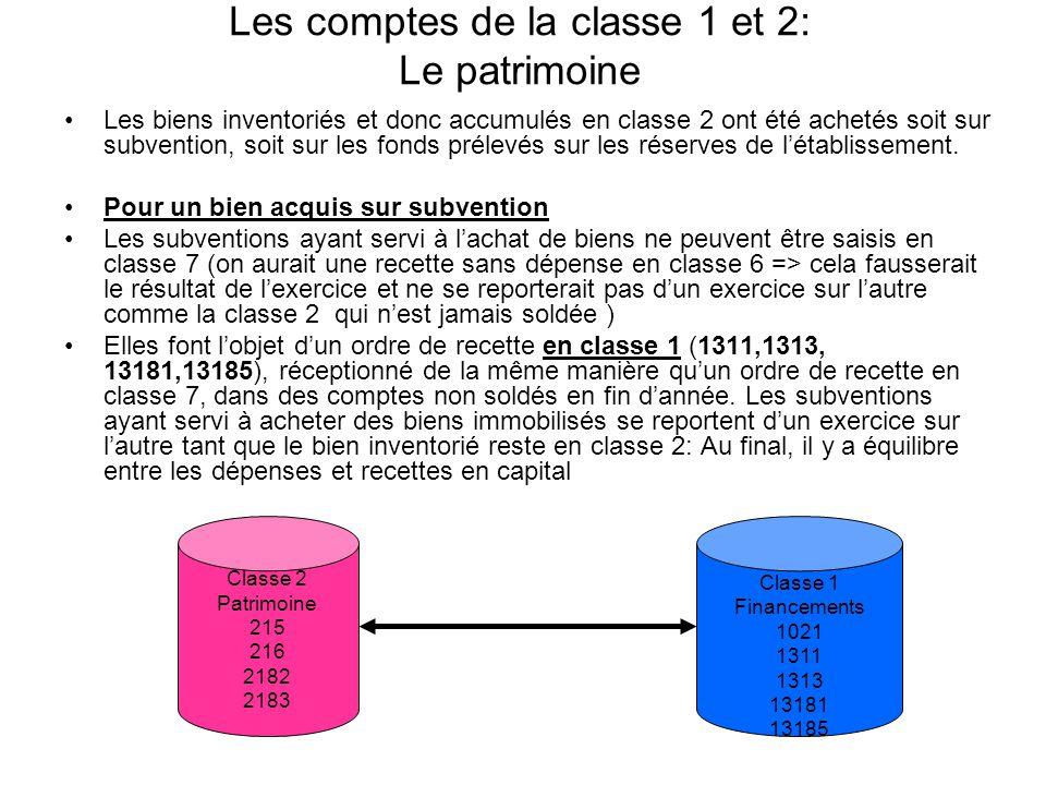 Les comptes de la classe 1 et 2: Le patrimoine