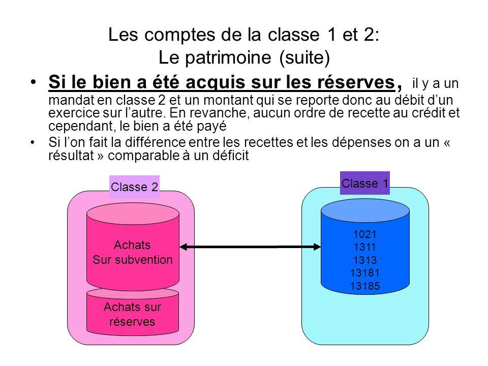Les comptes de la classe 1 et 2: Le patrimoine (suite)