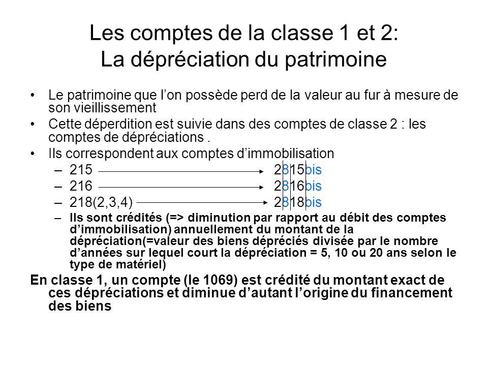 Les comptes de la classe 1 et 2: La dépréciation du patrimoine