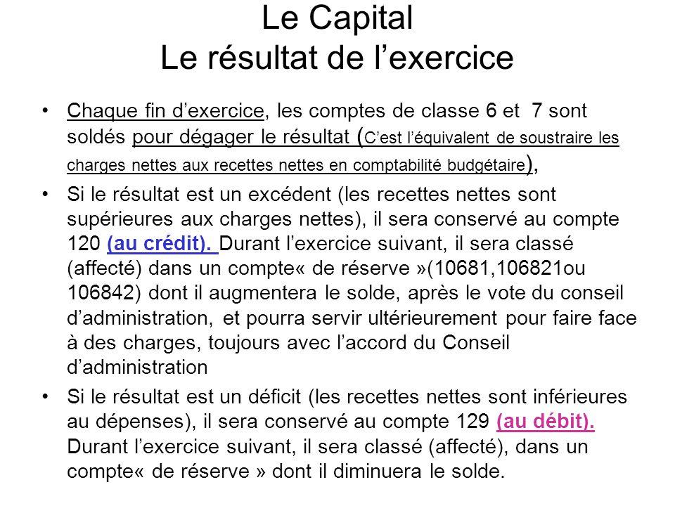 Le Capital Le résultat de l'exercice
