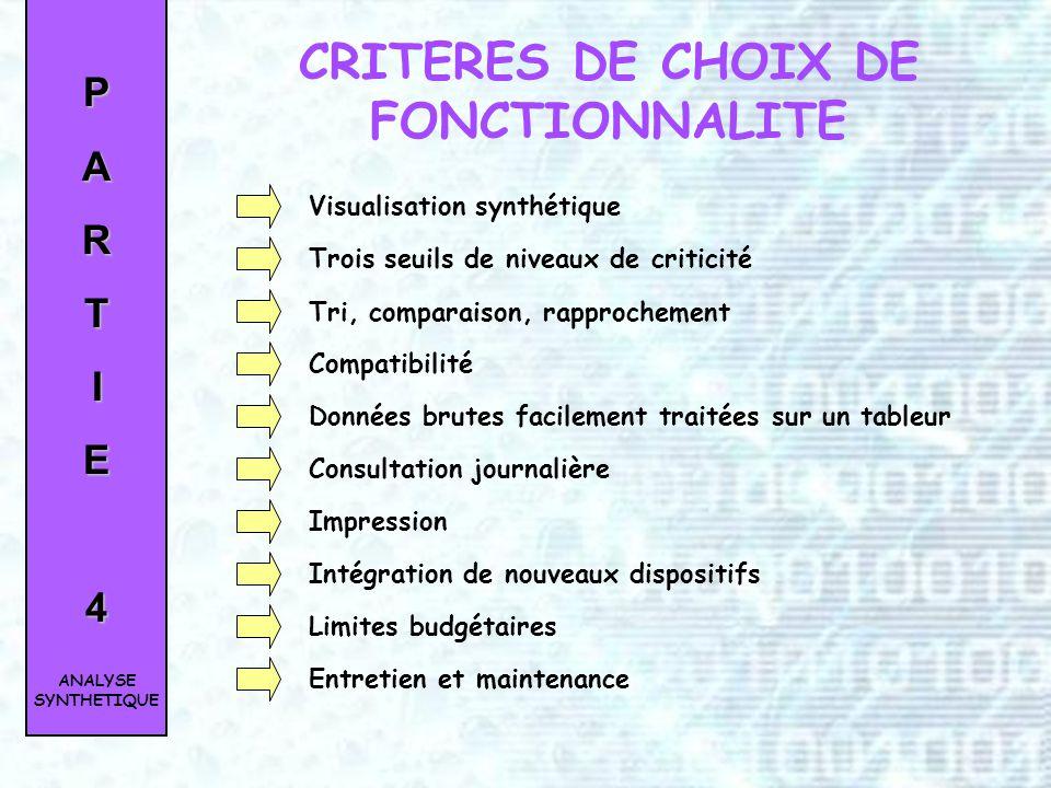 CRITERES DE CHOIX DE FONCTIONNALITE