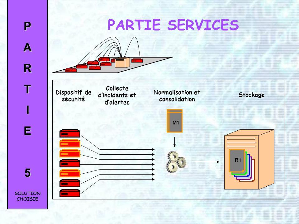 PARTIE SERVICES P A R T I E 5 Collecte d'incidents et d'alertes