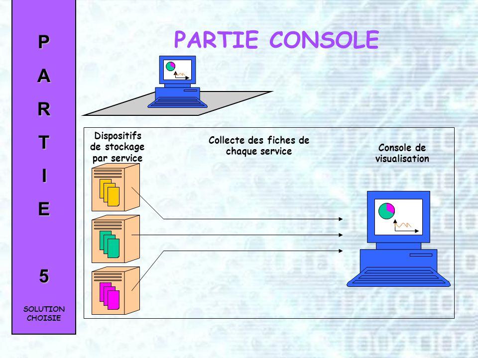 PARTIE CONSOLE P A R T I E 5 Dispositifs de stockage par service