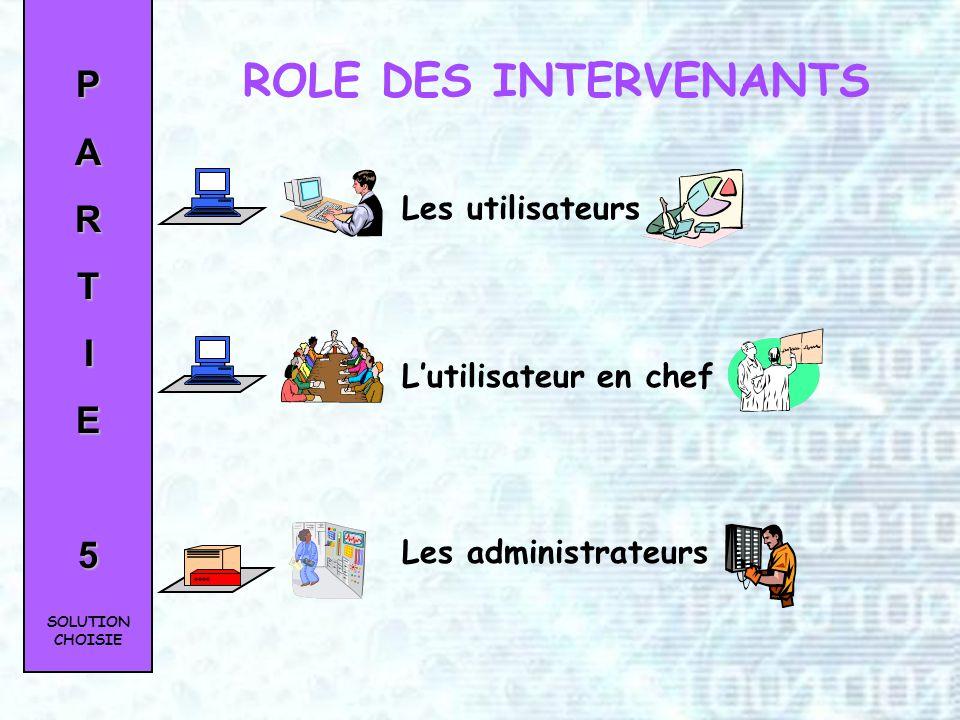 ROLE DES INTERVENANTS P A R T I E 5 Les utilisateurs