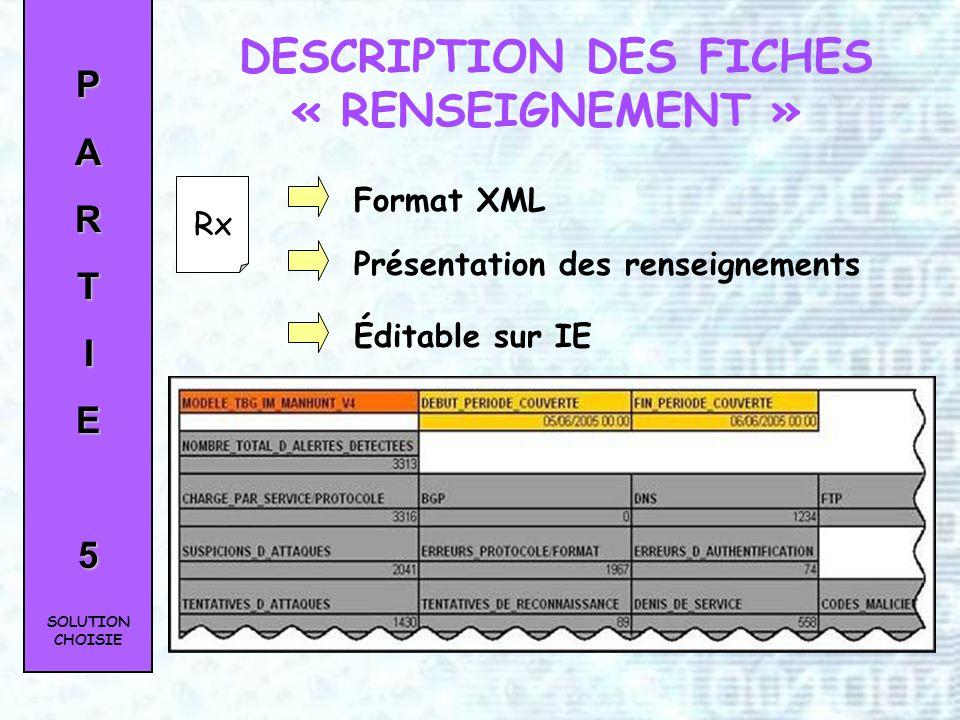 DESCRIPTION DES FICHES « RENSEIGNEMENT »