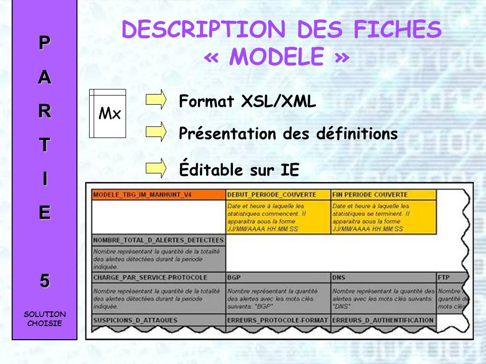 DESCRIPTION DES FICHES « MODELE »