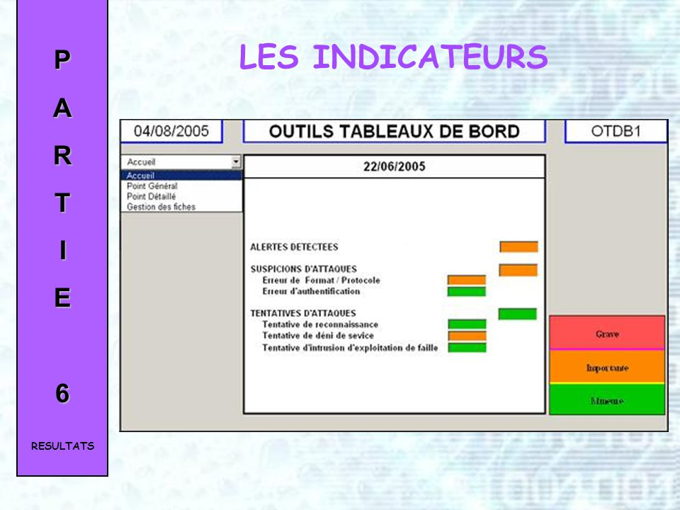 LES INDICATEURS P A R T I E 6 RESULTATS