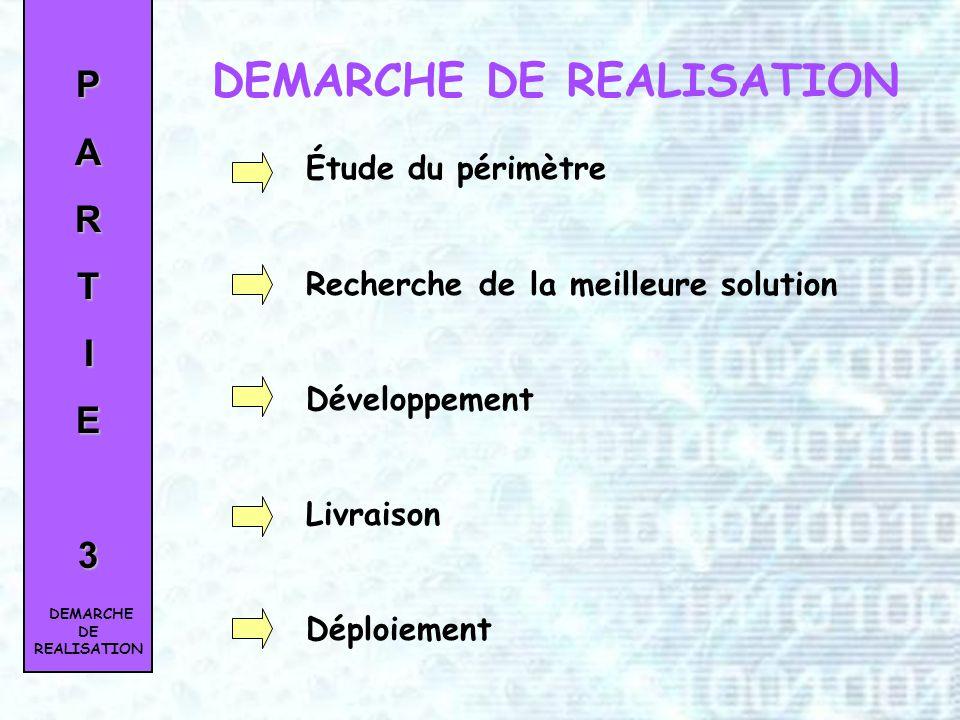 DEMARCHE DE REALISATION DEMARCHE DE REALISATION
