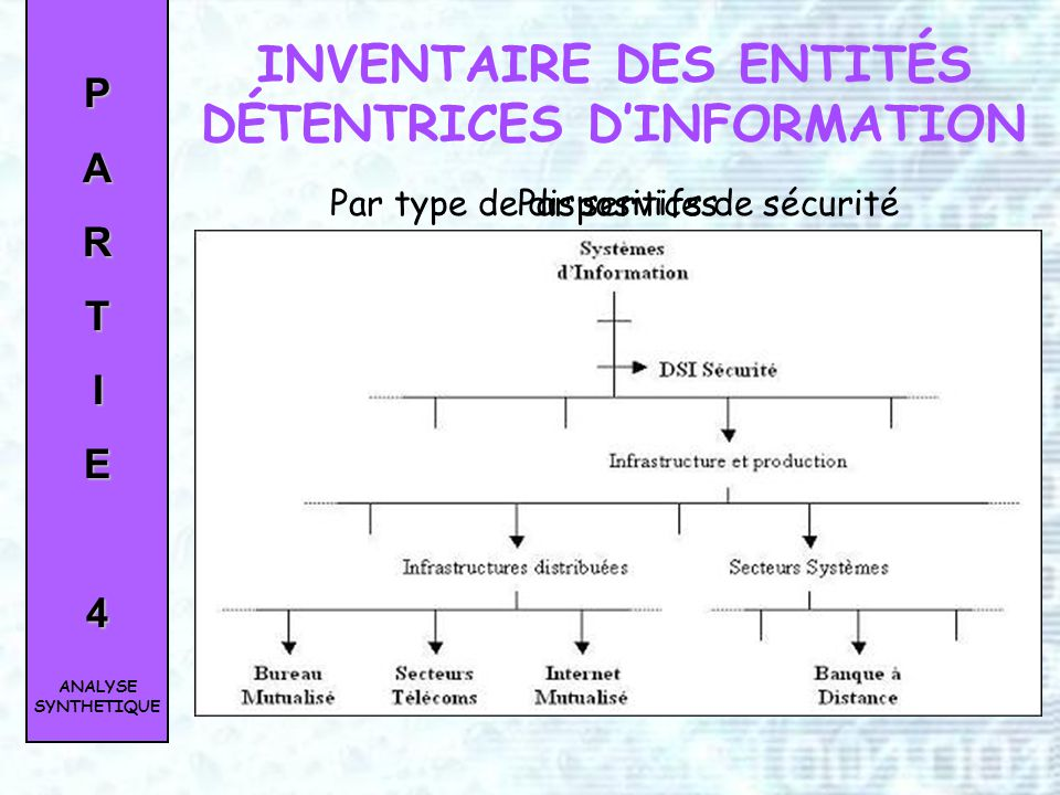 INVENTAIRE DES ENTITÉS DÉTENTRICES D'INFORMATION