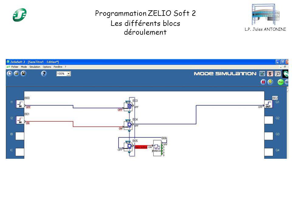 Programmation ZELIO Soft 2