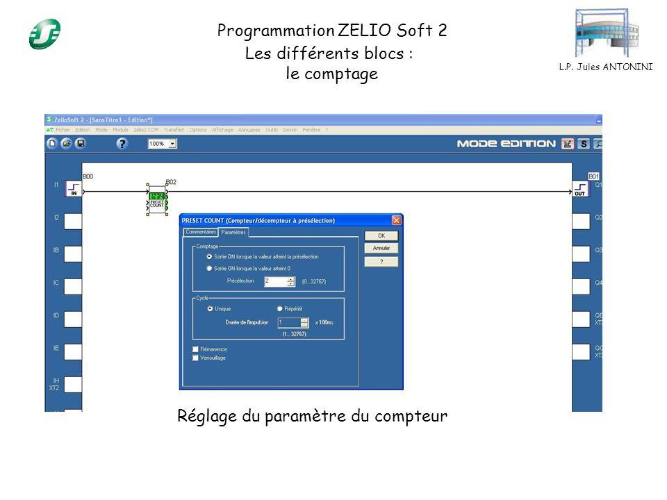 Programmation ZELIO Soft 2 Les différents blocs : le comptage