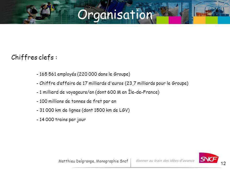 Organisation Chiffres clefs :