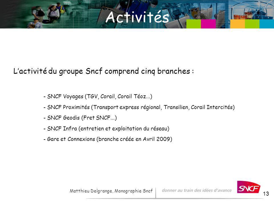 Activités L'activité du groupe Sncf comprend cinq branches :