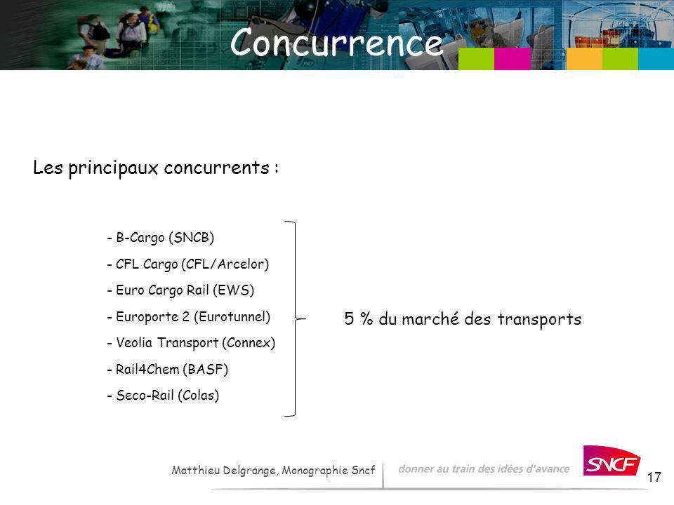 Concurrence Les principaux concurrents : 5 % du marché des transports