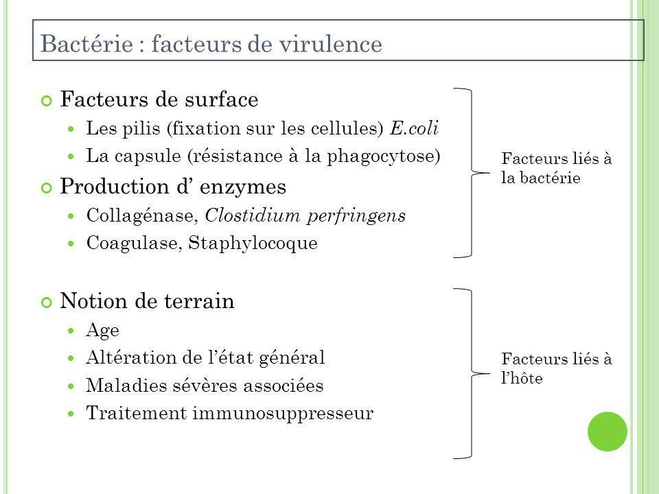 Bactérie : facteurs de virulence